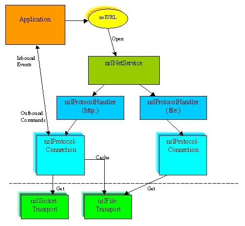 collection program architecture diagram pictures   diagramsimages of program architecture diagram diagrams